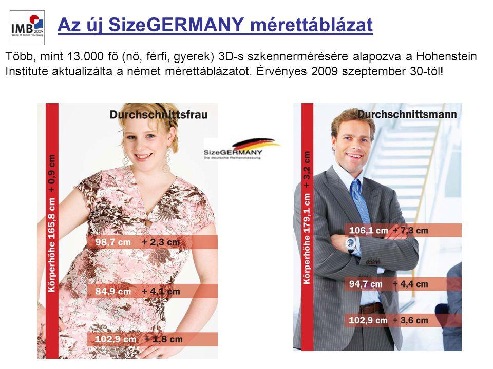 Az új SizeGERMANY mérettáblázat Több, mint 13.000 fő (nő, férfi, gyerek) 3D-s szkennermérésére alapozva a Hohenstein Institute aktualizálta a német mérettáblázatot.