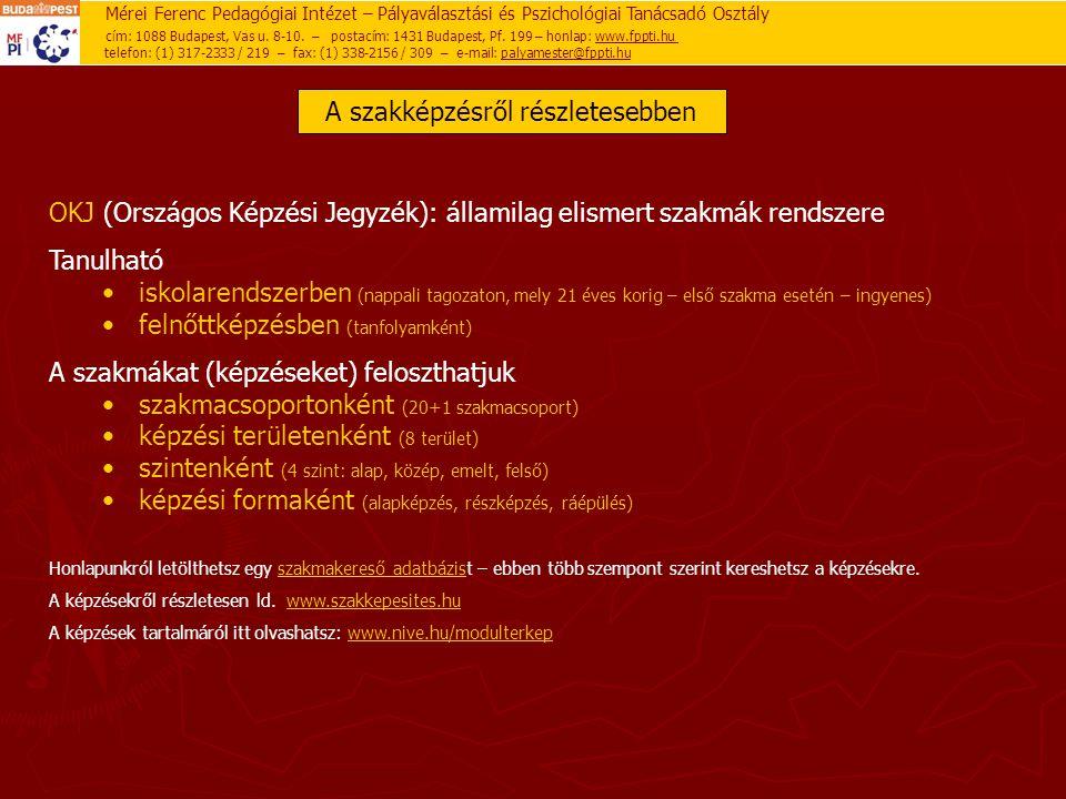 OKJ (Országos Képzési Jegyzék): államilag elismert szakmák rendszere Tanulható • iskolarendszerben (nappali tagozaton, mely 21 éves korig – első szakm