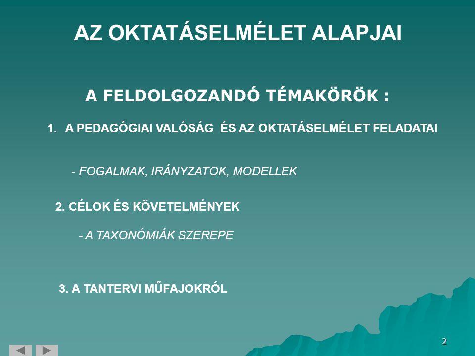 23 A DIDAKTIKA INTERDISZCIPLINÁRIS KAPCSOLATAI FILOZÓFIA PSZICHOLÓGIA SZOCIOLÓGIA DIDAKTIKA TANTÁRGYPEDAGÓGIA NEVELÉSTUDOMÁNY ÖSSZEHASONLÍTÓ PEDAGÓGIA FIZIOLÓGIA PEDAGÓGIAI-ÉS OKTATÁSTECHNOLÓGIA KIBERNETIKA MATEMATIKA