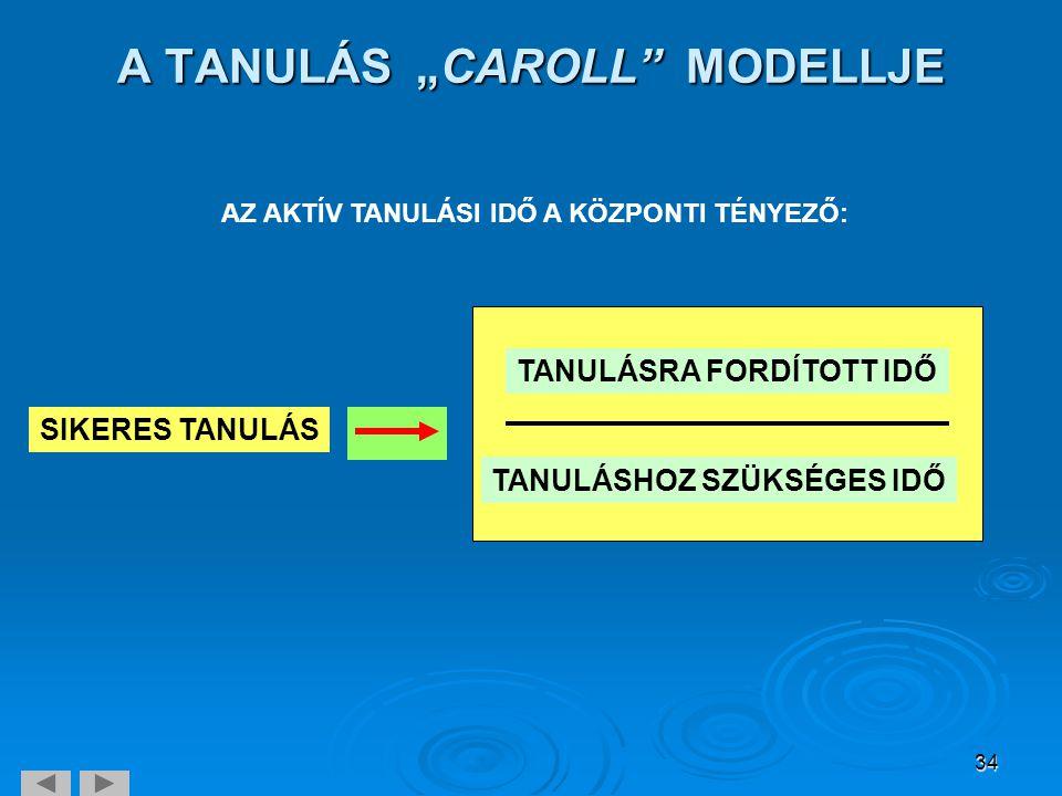"""34 A TANULÁS """"CAROLL"""" MODELLJE AZ AKTÍV TANULÁSI IDŐ A KÖZPONTI TÉNYEZŐ: SIKERES TANULÁS TANULÁSRA FORDÍTOTT IDŐ TANULÁSHOZ SZÜKSÉGES IDŐ"""