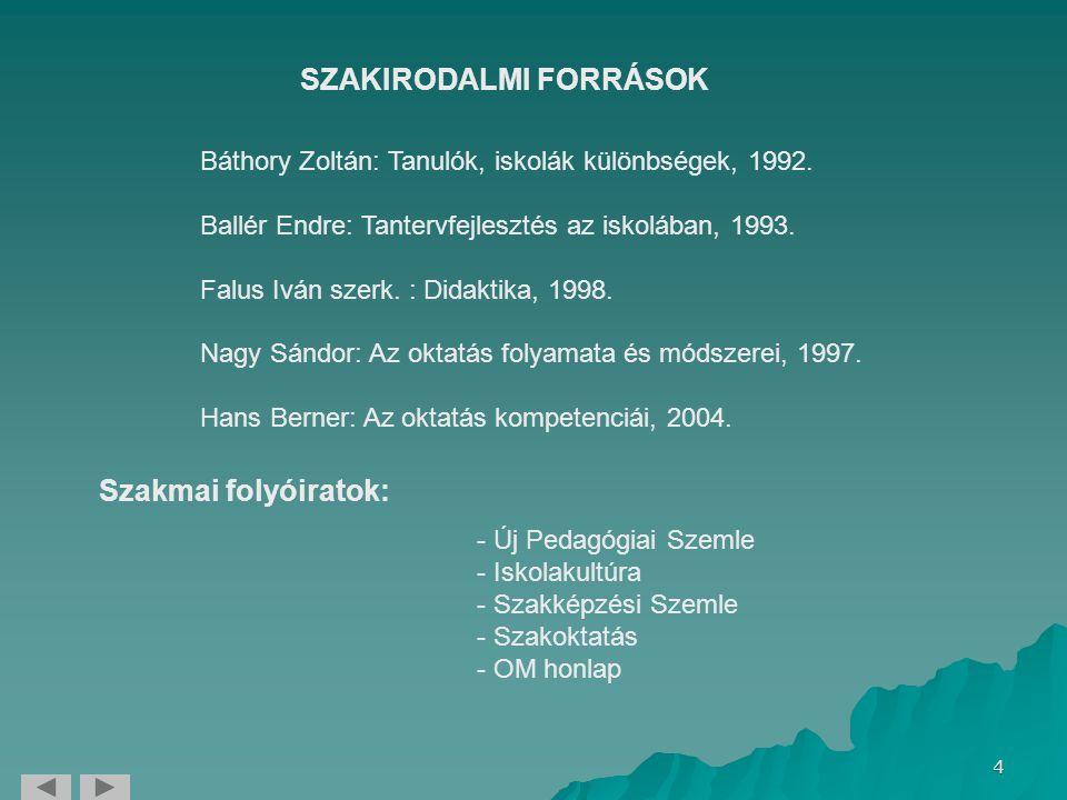 4 SZAKIRODALMI FORRÁSOK Báthory Zoltán: Tanulók, iskolák különbségek, 1992. Ballér Endre: Tantervfejlesztés az iskolában, 1993. Falus Iván szerk. : Di