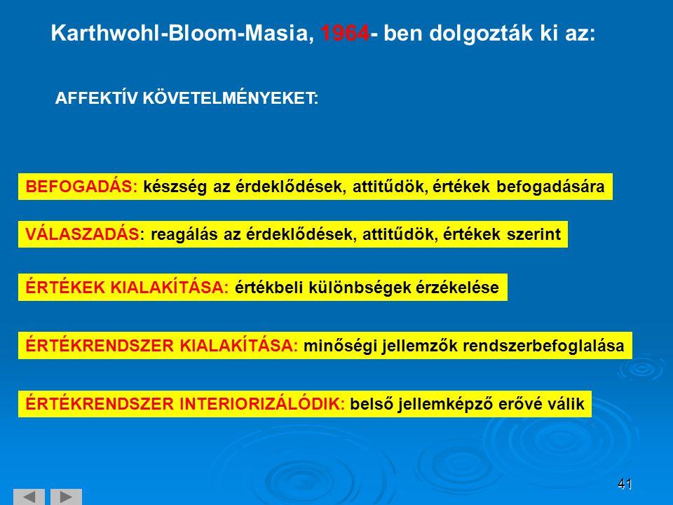 41 Karthwohl-Bloom-Masia, 1964- ben dolgozták ki az: AFFEKTÍV KÖVETELMÉNYEKET: BEFOGADÁS: készség az érdeklődések, attitűdök, értékek befogadására VÁL