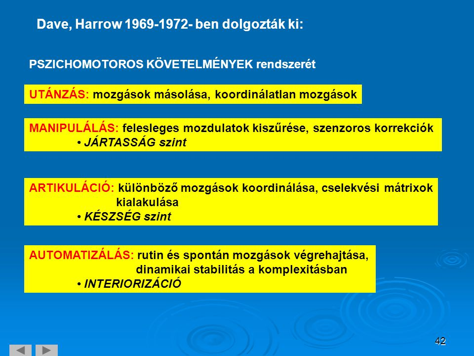 42 PSZICHOMOTOROS KÖVETELMÉNYEK rendszerét Dave, Harrow 1969-1972- ben dolgozták ki: UTÁNZÁS: mozgások másolása, koordinálatlan mozgások MANIPULÁLÁS: