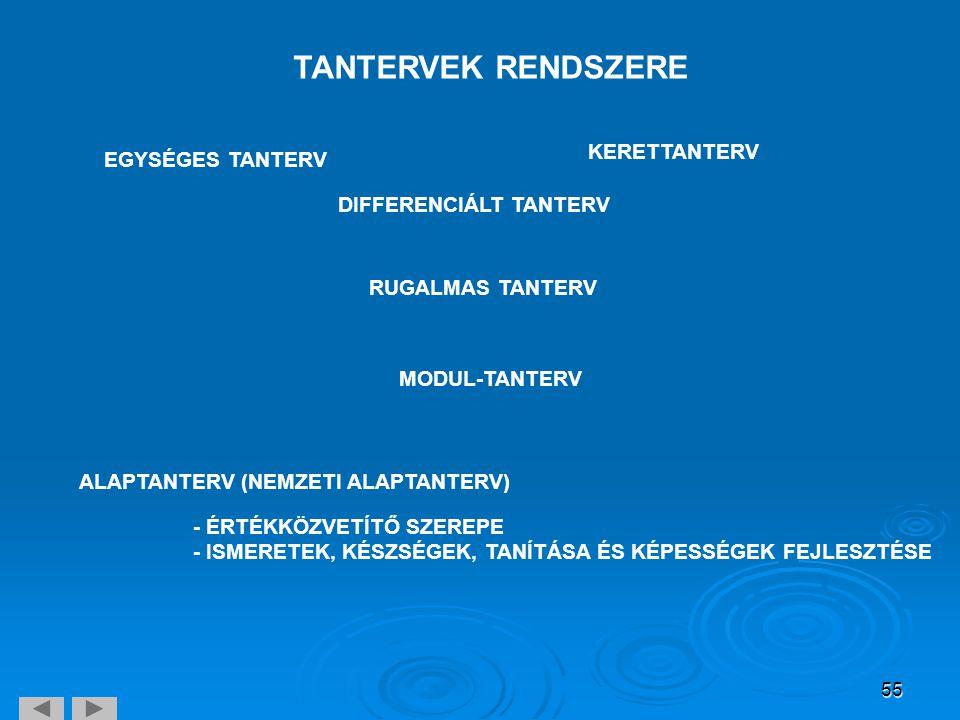 55 TANTERVEK RENDSZERE EGYSÉGES TANTERV DIFFERENCIÁLT TANTERV RUGALMAS TANTERV KERETTANTERV MODUL-TANTERV ALAPTANTERV (NEMZETI ALAPTANTERV) - ÉRTÉKKÖZ