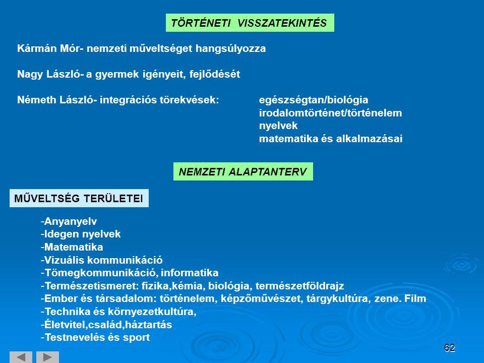 62 Kármán Mór- nemzeti műveltséget hangsúlyozza Nagy László- a gyermek igényeit, fejlődését Németh László- integrációs törekvések: egészségtan/biológi