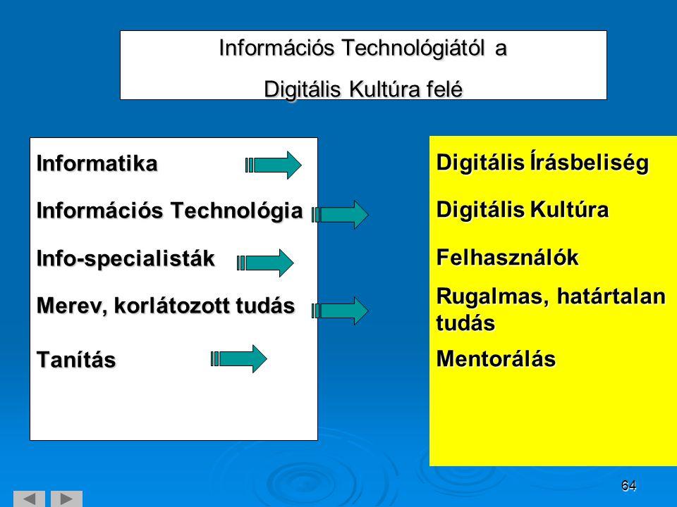 64 Informatika Információs Technológia Info-specialisták Merev, korlátozott tudás Tanítás Információs Technológiától a Digitális Kultúra felé Digitáli