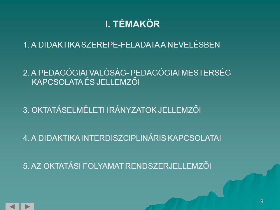 50 A TANTERV JELLEMZŐI ÉS SZEREPE AZ OKTATÁSIRÁNYÍTÁSBAN NEVELÉSI-OKTATÁSI- KÉPZÉSI CÉLOK ÉS FELADATOK ÓRATERV TANTÁRGYI - T.TERVEK TANTÁRGYI ELRENDEZÉS ÉVFOLYAMOK KÖZÖTT NEMZETI ALAPTANTERV (NAT) MŰVELTSÉGI TERÜLETEK RÉSZTERÜLETEK MŰVELTSÉGI TERÜLETEK JAVASOLT ARÁNYAIT ELÉRENDŐ KÖVETELMÉNYEKET NSZI- OKJ TANTERVEI