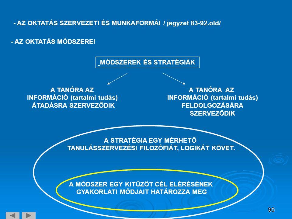90 - AZ OKTATÁS SZERVEZETI ÉS MUNKAFORMÁI / jegyzet 83-92.old/ - AZ OKTATÁS MÓDSZEREI MÓDSZEREK ÉS STRATÉGIÁK A TANÓRA AZ INFORMÁCIÓ (tartalmi tudás)