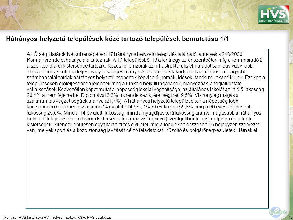 10 Az Őrség Határok Nélkül térségében 17 hátrányos helyzetű település található, amelyek a 240/2006 Kormányrendelet hatálya alá tartoznak.