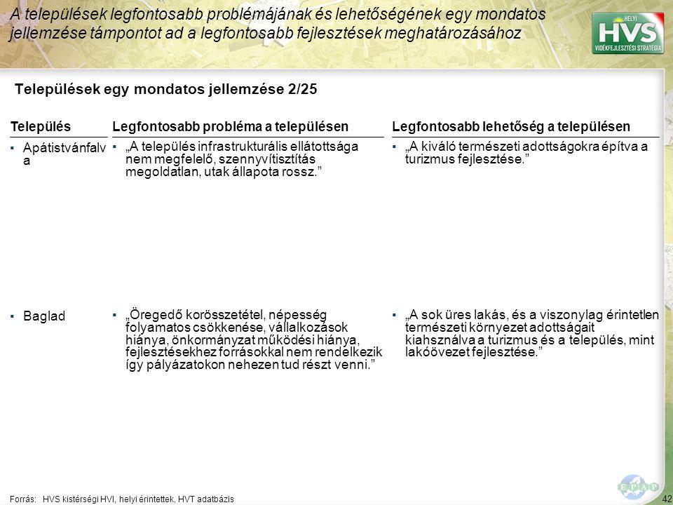 """42 Települések egy mondatos jellemzése 2/25 A települések legfontosabb problémájának és lehetőségének egy mondatos jellemzése támpontot ad a legfontosabb fejlesztések meghatározásához Forrás:HVS kistérségi HVI, helyi érintettek, HVT adatbázis TelepülésLegfontosabb probléma a településen ▪Apátistvánfalv a ▪""""A település infrastrukturális ellátottsága nem megfelelő, szennyvítisztítás megoldatlan, utak állapota rossz. ▪Baglad ▪""""Öregedő korösszetétel, népesség folyamatos csökkenése, vállalkozások hiánya, önkormányzat működési hiánya, fejlesztésekhez forrásokkal nem rendelkezik így pályázatokon nehezen tud részt venni. Legfontosabb lehetőség a településen ▪""""A kiváló természeti adottságokra építva a turizmus fejlesztése. ▪""""A sok üres lakás, és a viszonylag érintetlen természeti környezet adottságait kiahsználva a turizmus és a település, mint lakóövezet fejlesztése."""