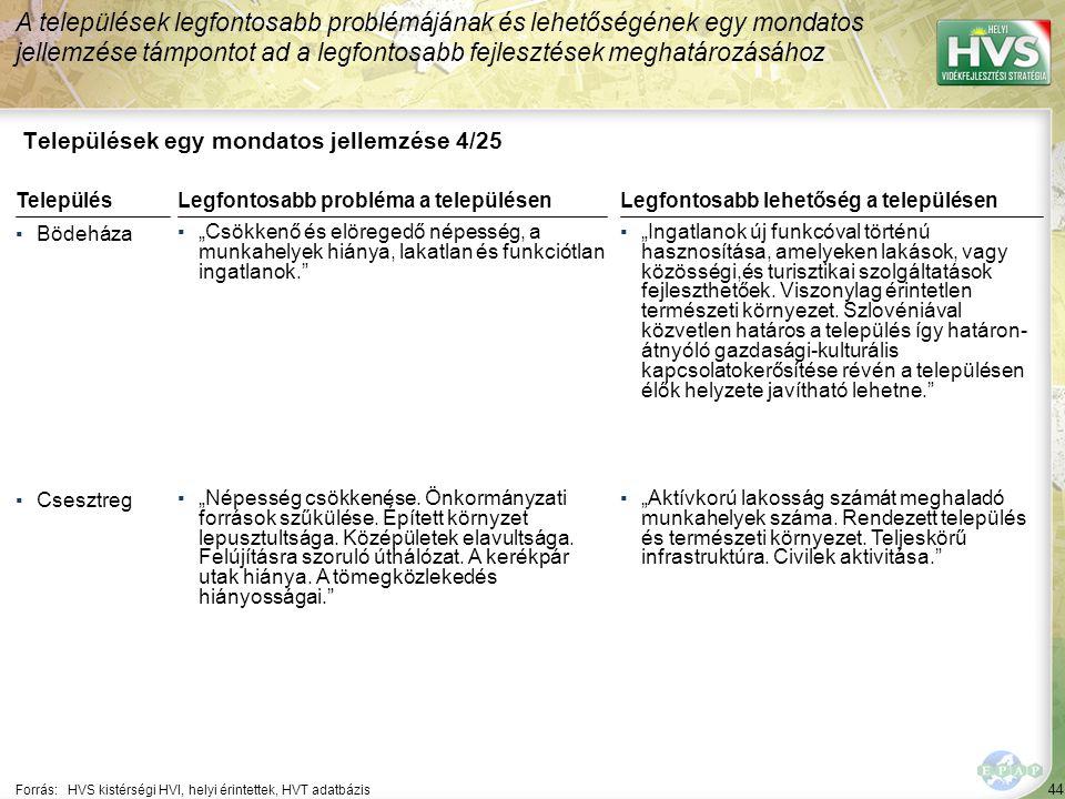 """44 Települések egy mondatos jellemzése 4/25 A települések legfontosabb problémájának és lehetőségének egy mondatos jellemzése támpontot ad a legfontosabb fejlesztések meghatározásához Forrás:HVS kistérségi HVI, helyi érintettek, HVT adatbázis TelepülésLegfontosabb probléma a településen ▪Bödeháza ▪""""Csökkenő és elöregedő népesség, a munkahelyek hiánya, lakatlan és funkciótlan ingatlanok. ▪Csesztreg ▪""""Népesség csökkenése."""