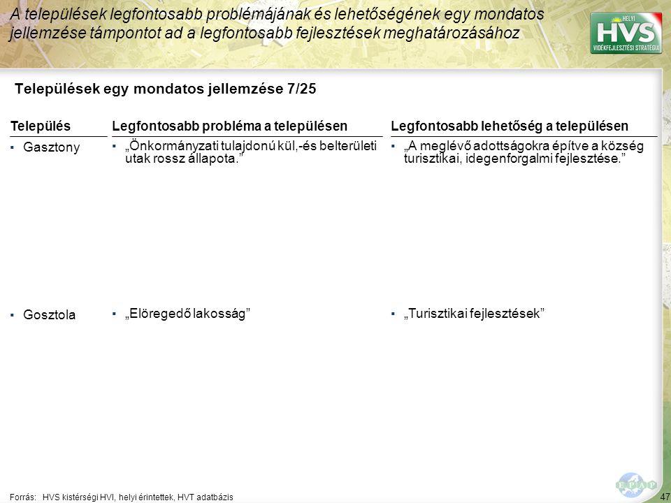 """47 Települések egy mondatos jellemzése 7/25 A települések legfontosabb problémájának és lehetőségének egy mondatos jellemzése támpontot ad a legfontosabb fejlesztések meghatározásához Forrás:HVS kistérségi HVI, helyi érintettek, HVT adatbázis TelepülésLegfontosabb probléma a településen ▪Gasztony ▪""""Önkormányzati tulajdonú kül,-és belterületi utak rossz állapota. ▪Gosztola ▪""""Elöregedő lakosság Legfontosabb lehetőség a településen ▪""""A meglévő adottságokra építve a község turisztikai, idegenforgalmi fejlesztése. ▪""""Turisztikai fejlesztések"""