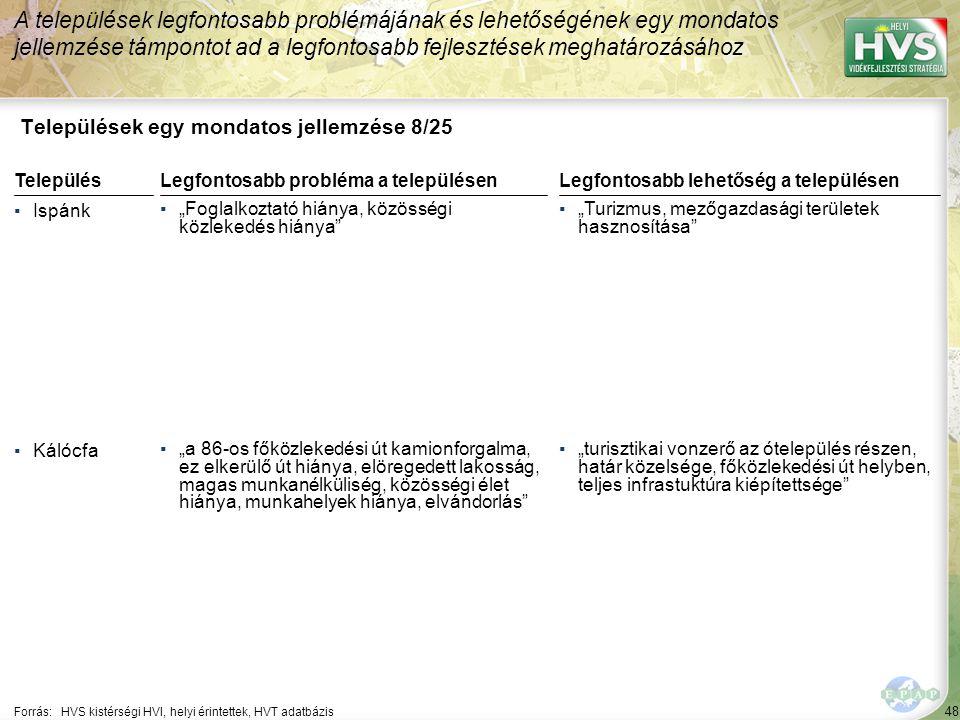 """48 Települések egy mondatos jellemzése 8/25 A települések legfontosabb problémájának és lehetőségének egy mondatos jellemzése támpontot ad a legfontosabb fejlesztések meghatározásához Forrás:HVS kistérségi HVI, helyi érintettek, HVT adatbázis TelepülésLegfontosabb probléma a településen ▪Ispánk ▪""""Foglalkoztató hiánya, közösségi közlekedés hiánya ▪Kálócfa ▪""""a 86-os főközlekedési út kamionforgalma, ez elkerülő út hiánya, elöregedett lakosság, magas munkanélküliség, közösségi élet hiánya, munkahelyek hiánya, elvándorlás Legfontosabb lehetőség a településen ▪""""Turizmus, mezőgazdasági területek hasznosítása ▪""""turisztikai vonzerő az ótelepülés részen, határ közelsége, főközlekedési út helyben, teljes infrastuktúra kiépítettsége"""