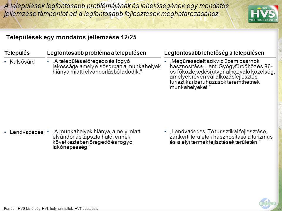 """52 Települések egy mondatos jellemzése 12/25 A települések legfontosabb problémájának és lehetőségének egy mondatos jellemzése támpontot ad a legfontosabb fejlesztések meghatározásához Forrás:HVS kistérségi HVI, helyi érintettek, HVT adatbázis TelepülésLegfontosabb probléma a településen ▪Külsősárd ▪""""A település elöregedő és fogyó lakossága,amely elsősorban a munkahelyek hiánya miatti elvándorlásból adódik. ▪Lendvadedes ▪""""A munkahelyek hiánya, amely miatt elvándorlás tapsztalható, ennek következtében öregedő és fogyó lakónépesség. Legfontosabb lehetőség a településen ▪""""Megüresedett szikvíz üzem csarnok hasznosítása, Lenti Gyógyfürdőhöz és 86- os főközlekedési útvonalhoz való közelség, amelyek révén vállalkozásfejlesztés, turisztikai beruházások teremthetnek munkahelyeket. ▪""""Lendvadedesi Tó turisztikai fejlesztése, zártkerti területek hasznosítása a turizmus és a elyi termékfejlsztések területén."""
