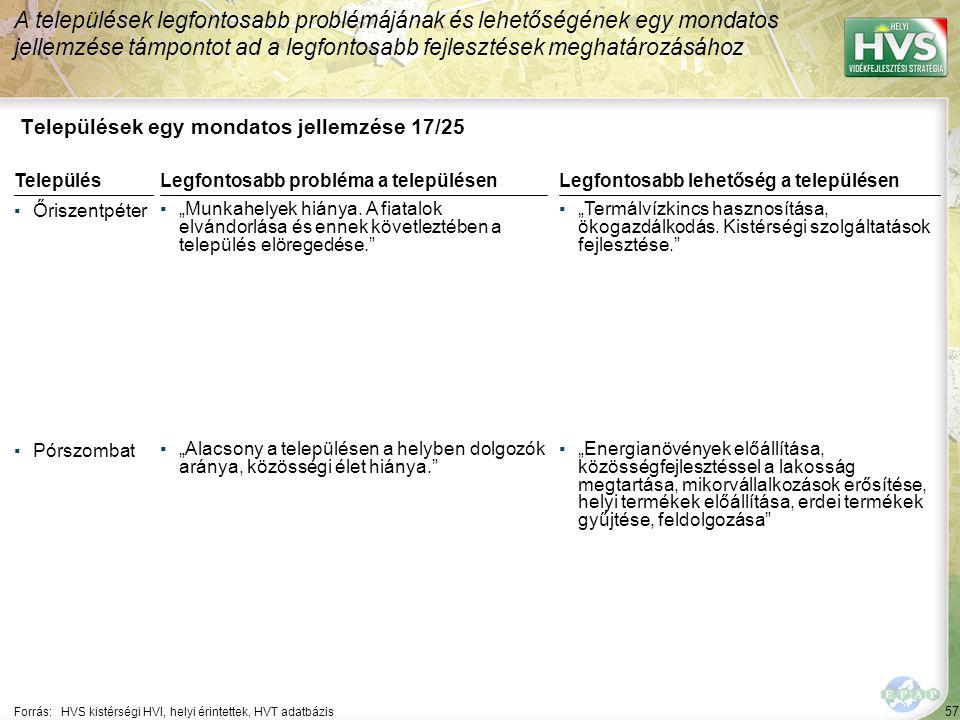 """57 Települések egy mondatos jellemzése 17/25 A települések legfontosabb problémájának és lehetőségének egy mondatos jellemzése támpontot ad a legfontosabb fejlesztések meghatározásához Forrás:HVS kistérségi HVI, helyi érintettek, HVT adatbázis TelepülésLegfontosabb probléma a településen ▪Őriszentpéter ▪""""Munkahelyek hiánya."""