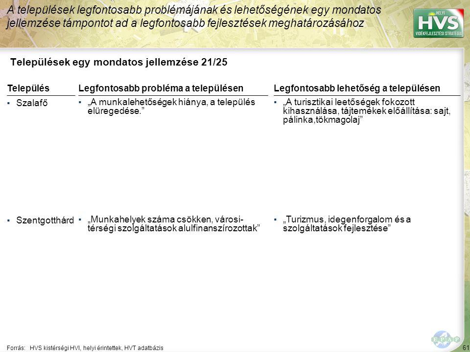 """61 Települések egy mondatos jellemzése 21/25 A települések legfontosabb problémájának és lehetőségének egy mondatos jellemzése támpontot ad a legfontosabb fejlesztések meghatározásához Forrás:HVS kistérségi HVI, helyi érintettek, HVT adatbázis TelepülésLegfontosabb probléma a településen ▪Szalafő ▪""""A munkalehetőségek hiánya, a település elüregedése. ▪Szentgotthárd ▪""""Munkahelyek száma csökken, városi- térségi szolgáltatások alulfinanszírozottak Legfontosabb lehetőség a településen ▪""""A turisztikai leetőségek fokozott kihasználása, tájtemékek előállítása: sajt, pálinka,tökmagolaj ▪""""Turizmus, idegenforgalom és a szolgáltatások fejlesztése"""