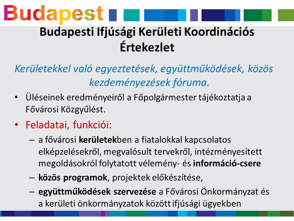 Budapesti Ifjúsági Kerületi Koordinációs Értekezlet Kerületekkel való egyeztetések, együttműködések, közös kezdeményezések fóruma.