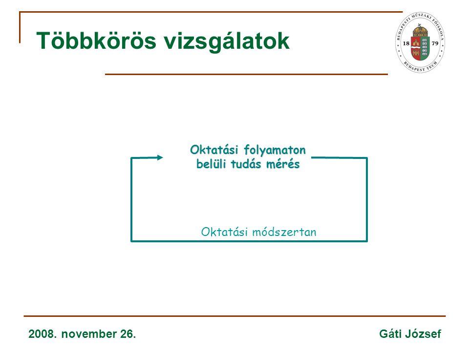 2008. november 26. Gáti József Oktatási folyamaton belüli tudás mérés Oktatási módszertan Többkörös vizsgálatok