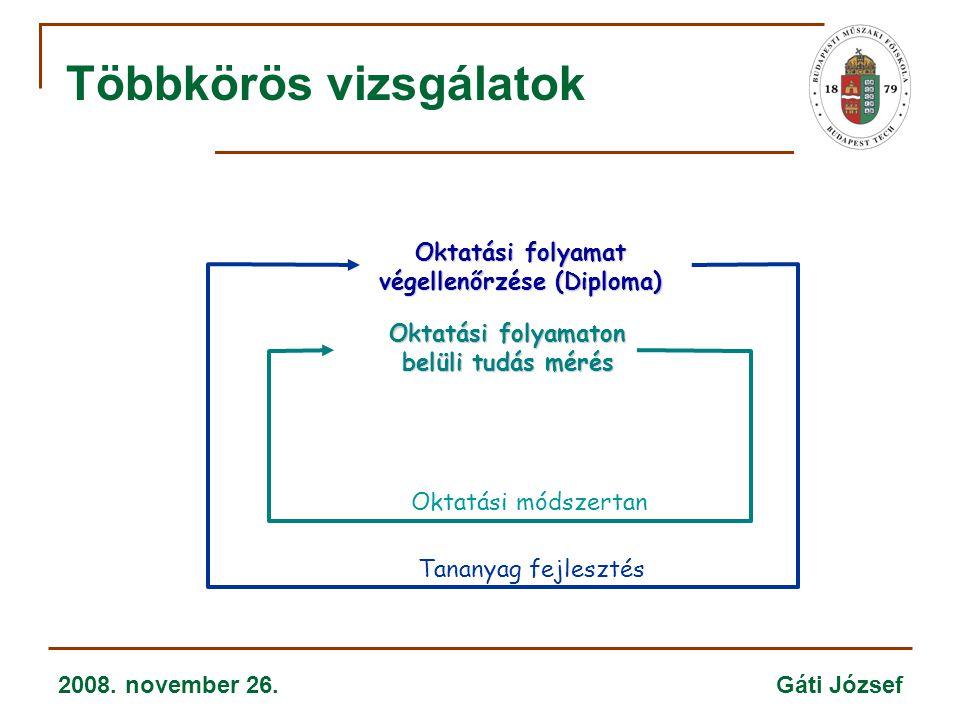 2008. november 26. Gáti József Oktatási folyamaton belüli tudás mérés Oktatási módszertan Oktatási folyamat végellenőrzése (Diploma) Tananyag fejleszt