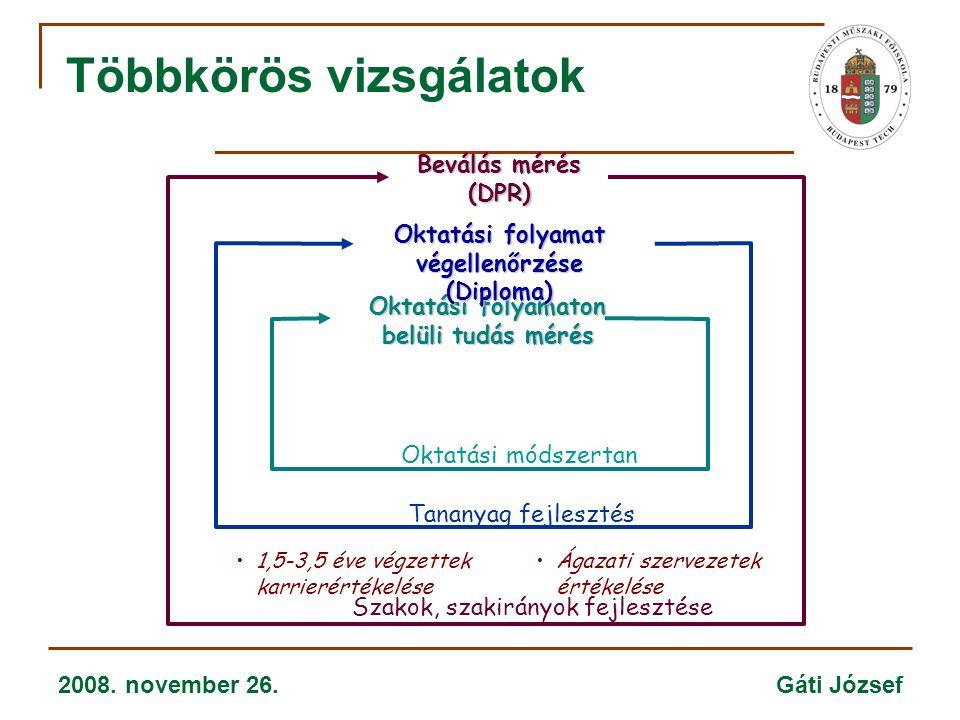 2008. november 26. Gáti József Oktatási folyamaton belüli tudás mérés Oktatási módszertan Beválás mérés (DPR) Szakok, szakirányok fejlesztése Oktatási
