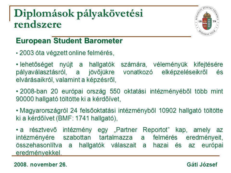 2008. november 26. Gáti József Diplomások pályakövetési rendszere European Student Barometer 2003 óta végzett online felmérés, • 2003 óta végzett onli