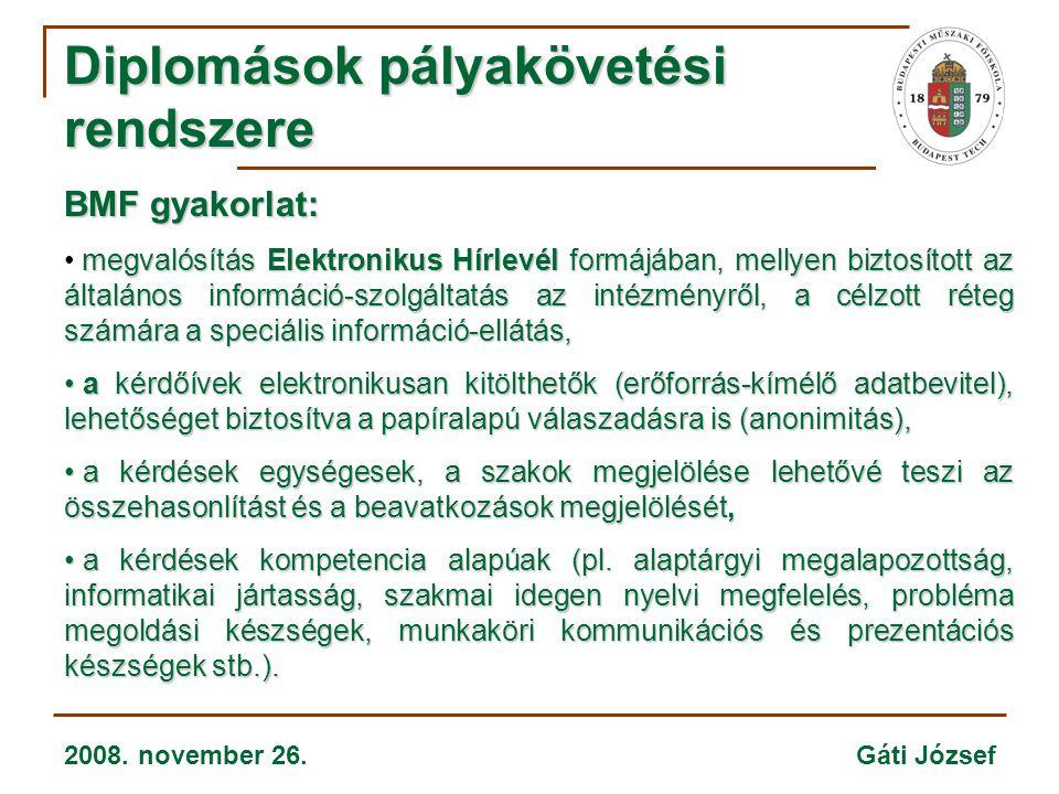 2008. november 26. Gáti József Diplomások pályakövetési rendszere BMF gyakorlat: megvalósítás Elektronikus Hírlevél formájában, mellyen biztosított az