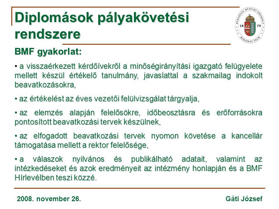 2008. november 26. Gáti József Diplomások pályakövetési rendszere BMF gyakorlat: a visszaérkezett kérdőívekről a minőségirányítási igazgató felügyelet