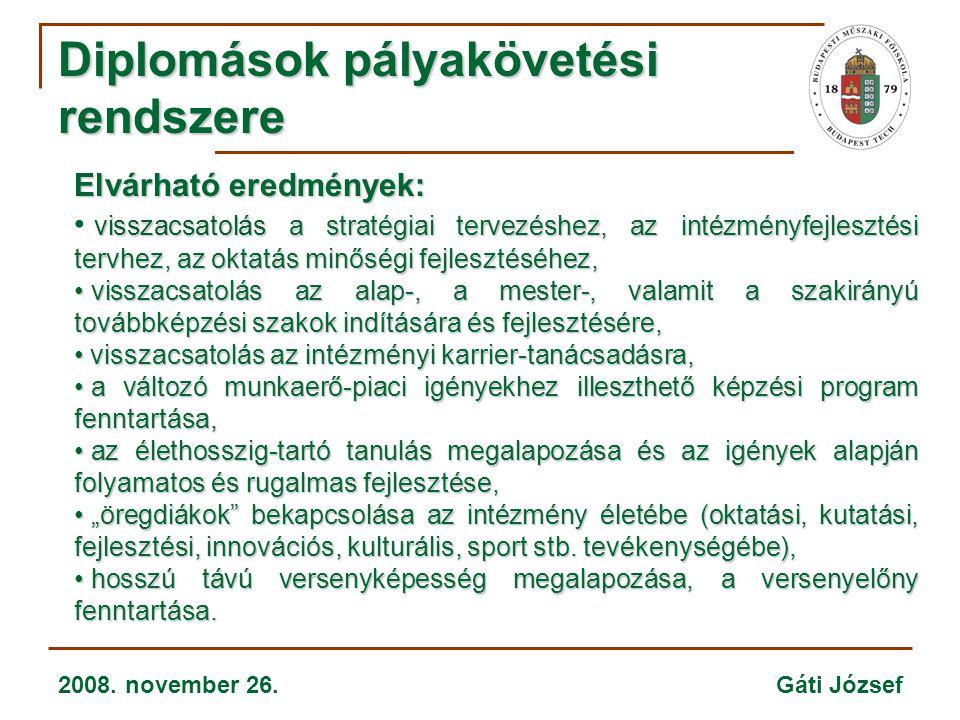 2008. november 26. Gáti József Diplomások pályakövetési rendszere Elvárható eredmények: visszacsatolás a stratégiai tervezéshez, az intézményfejleszté