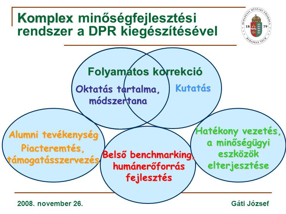 2008. november 26. Gáti József Komplex Komplex minőségfejlesztési rendszer a DPR kiegészítésével Folyamatos korrekció Kutatás Alumni tevékenység Piact