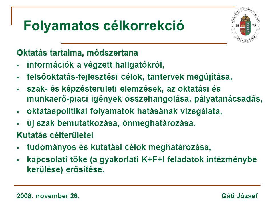 2008. november 26. Gáti József Folyamatos célkorrekció Oktatás tartalma, módszertana  információk a végzett hallgatókról,  felsőoktatás-fejlesztési