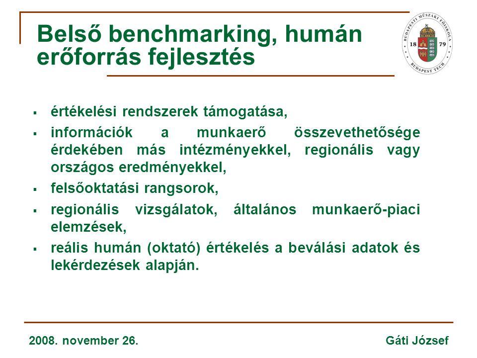 2008. november 26. Gáti József Belső benchmarking, humán erőforrás fejlesztés  értékelési rendszerek támogatása,  információk a munkaerő összevethet