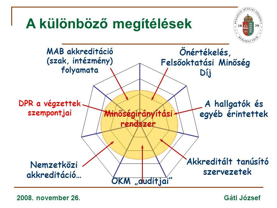 2008. november 26. Gáti József A különböző megítélések 1 2 3 45 6 7 Önértékelés, Felsőoktatási Minőség Díj A hallgatók és egyéb érintettek Akkreditált
