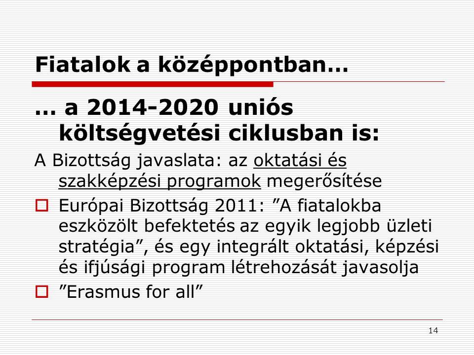 14 Fiatalok a középpontban… … a 2014-2020 uniós költségvetési ciklusban is: A Bizottság javaslata: az oktatási és szakképzési programok megerősítése 