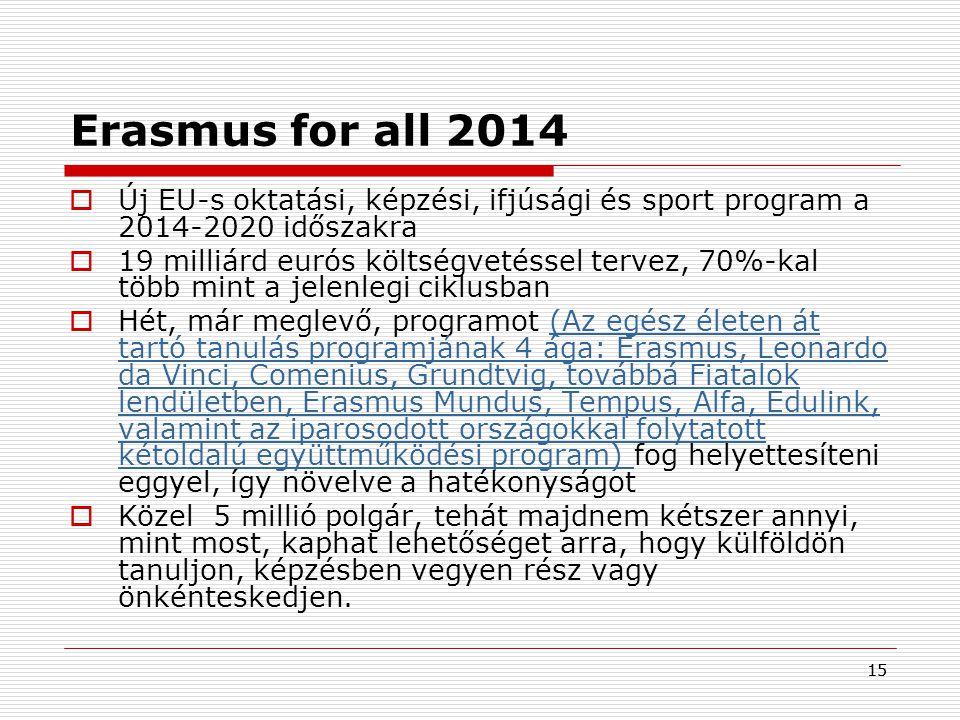 15 Erasmus for all 2014  Új EU-s oktatási, képzési, ifjúsági és sport program a 2014-2020 időszakra  19 milliárd eurós költségvetéssel tervez, 70%-k