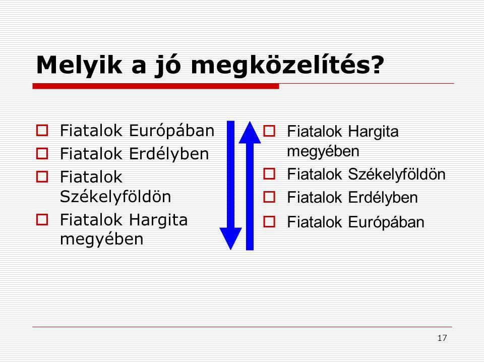 17  Fiatalok Európában  Fiatalok Erdélyben  Fiatalok Székelyföldön  Fiatalok Hargita megyében  Fiatalok Székelyföldön  Fiatalok Erdélyben  Fiat