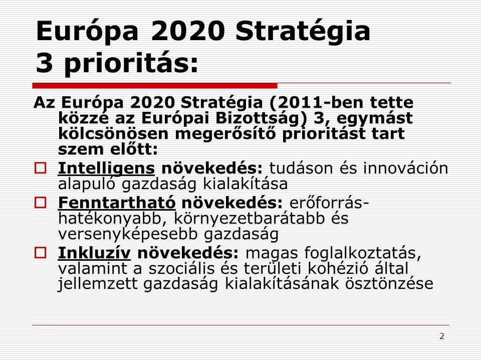 2 Európa 2020 Stratégia 3 prioritás: Az Európa 2020 Stratégia (2011-ben tette közzé az Európai Bizottság) 3, egymást kölcsönösen megerősítő prioritást