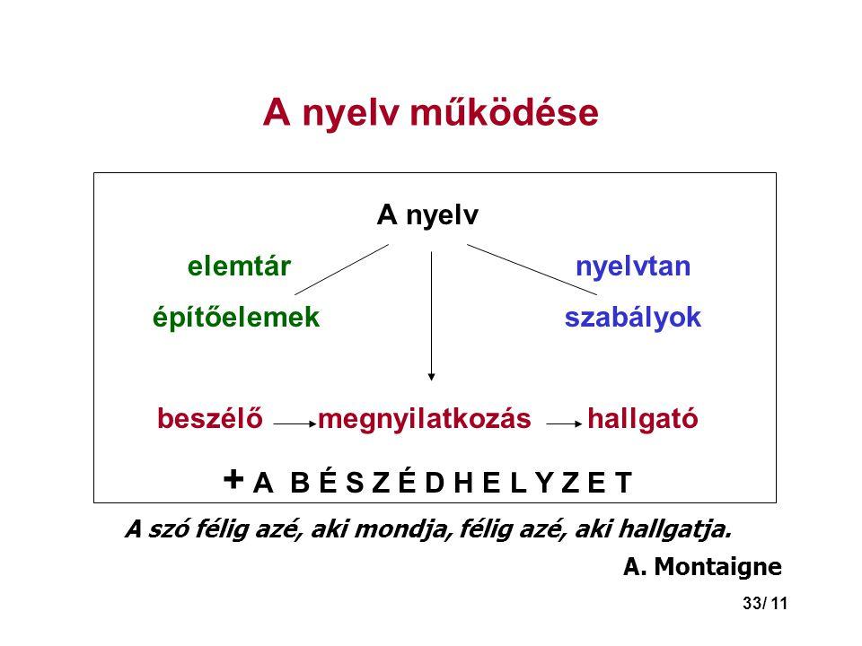 33/ 11 A nyelv működése A nyelv elemtár nyelvtan építőelemek szabályok beszélő megnyilatkozás hallgató + A B É S Z É D H E L Y Z E T A szó félig azé, aki mondja, félig azé, aki hallgatja.