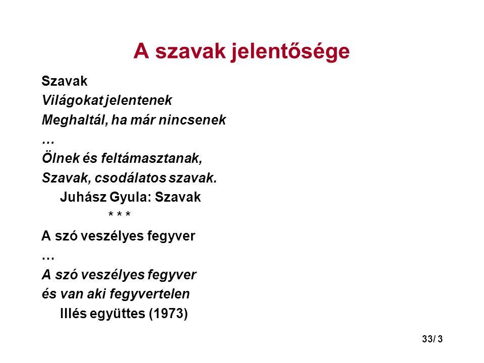33/ 24 Új magyar szavak tematikus csoportosításban I.