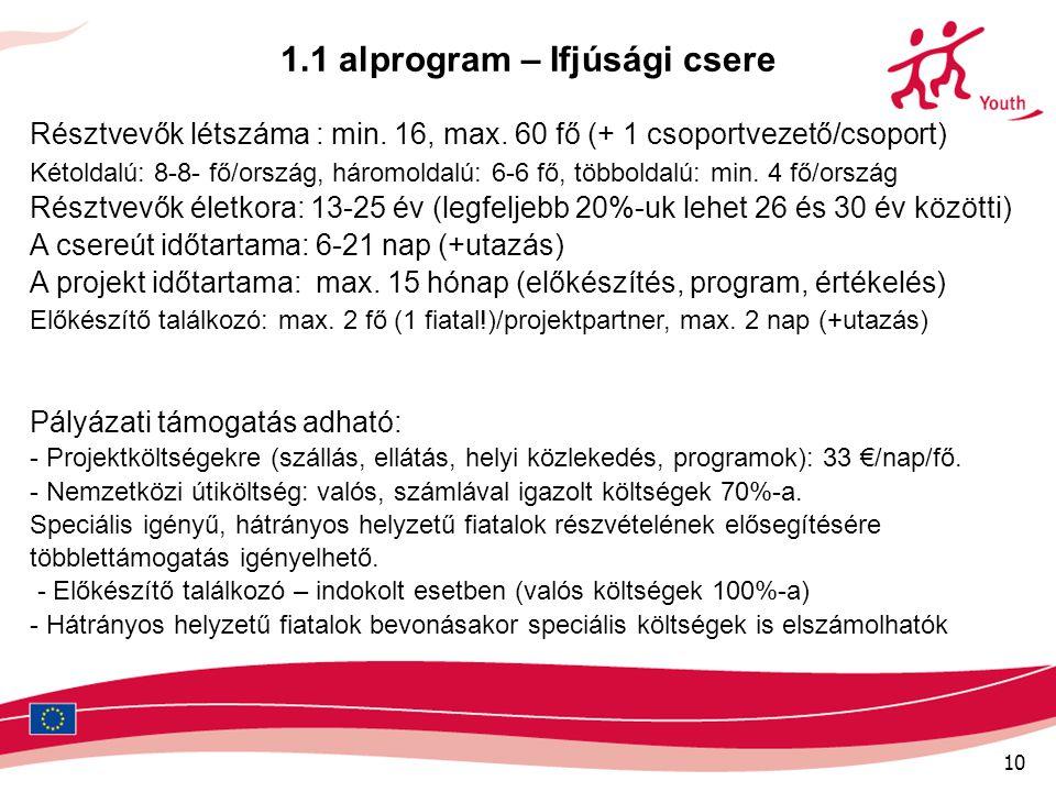 10 1.1 alprogram – Ifjúsági csere Résztvevők létszáma : min. 16, max. 60 fő (+ 1 csoportvezető/csoport) Kétoldalú: 8-8- fő/ország, háromoldalú: 6-6 fő