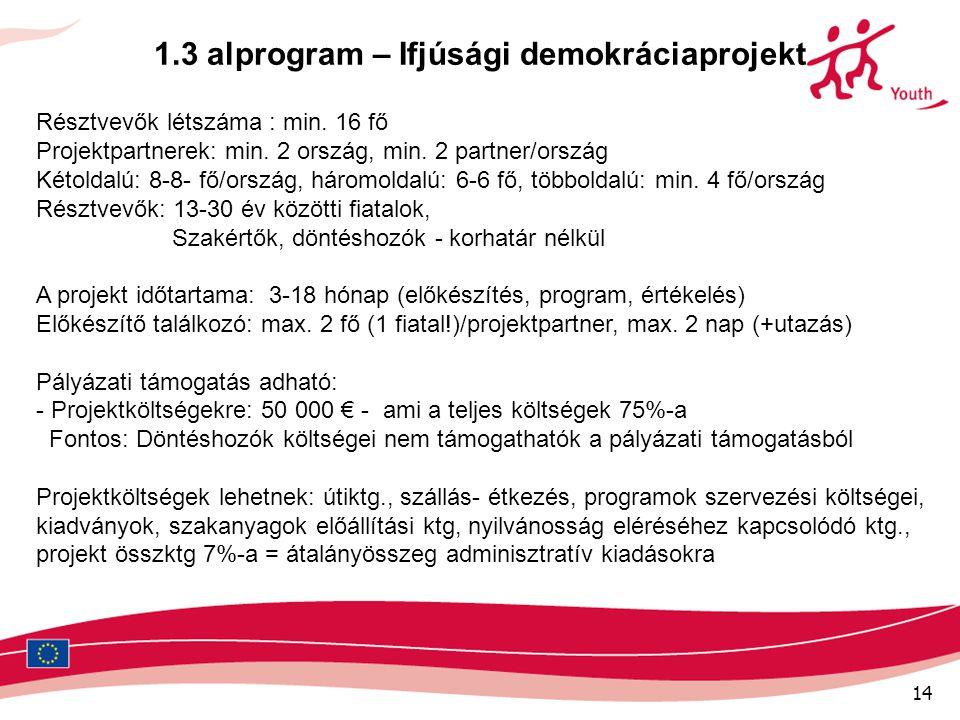 14 1.3 alprogram – Ifjúsági demokráciaprojekt Résztvevők létszáma : min. 16 fő Projektpartnerek: min. 2 ország, min. 2 partner/ország Kétoldalú: 8-8-