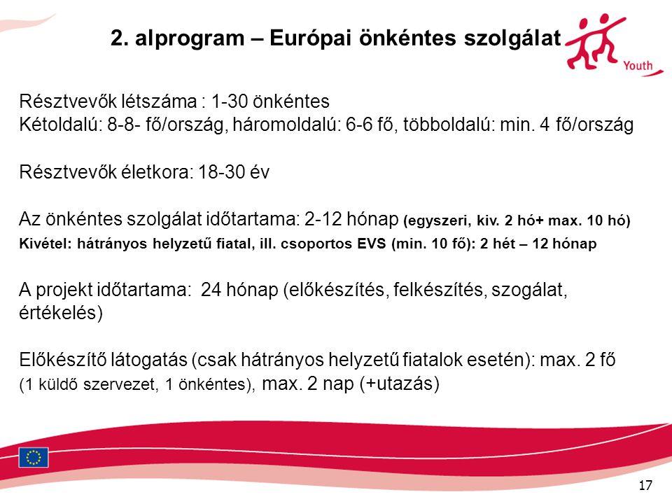 17 2. alprogram – Európai önkéntes szolgálat Résztvevők létszáma : 1-30 önkéntes Kétoldalú: 8-8- fő/ország, háromoldalú: 6-6 fő, többoldalú: min. 4 fő