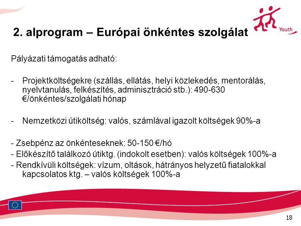 18 2. alprogram – Európai önkéntes szolgálat Pályázati támogatás adható: -Projektköltségekre (szállás, ellátás, helyi közlekedés, mentorálás, nyelvtan