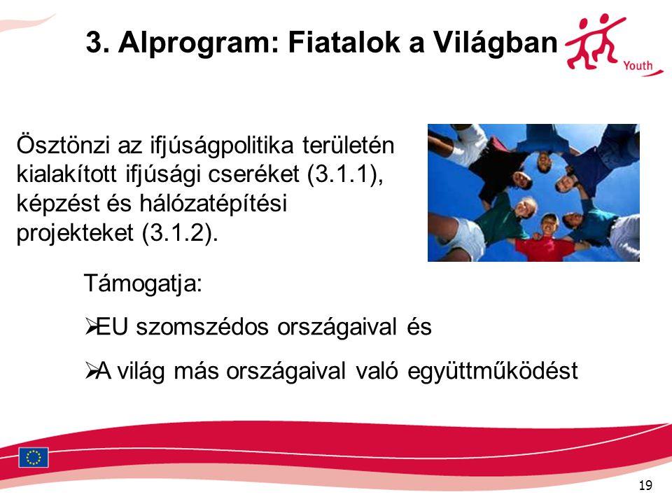 19 3. Alprogram: Fiatalok a Világban Ösztönzi az ifjúságpolitika területén kialakított ifjúsági cseréket (3.1.1), képzést és hálózatépítési projekteke