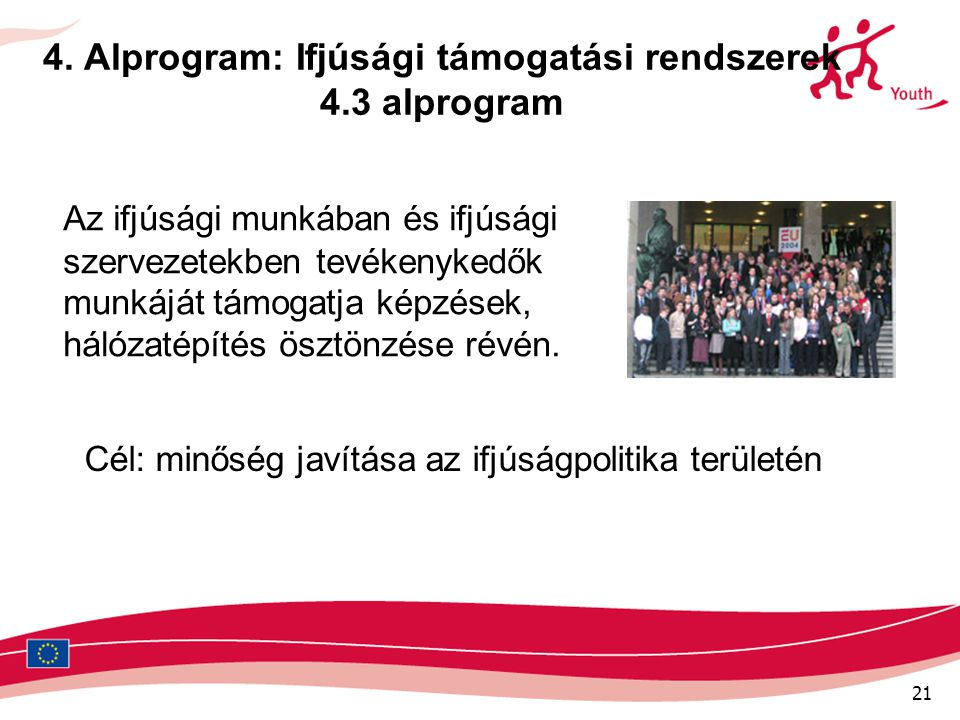 21 4. Alprogram: Ifjúsági támogatási rendszerek 4.3 alprogram Az ifjúsági munkában és ifjúsági szervezetekben tevékenykedők munkáját támogatja képzése