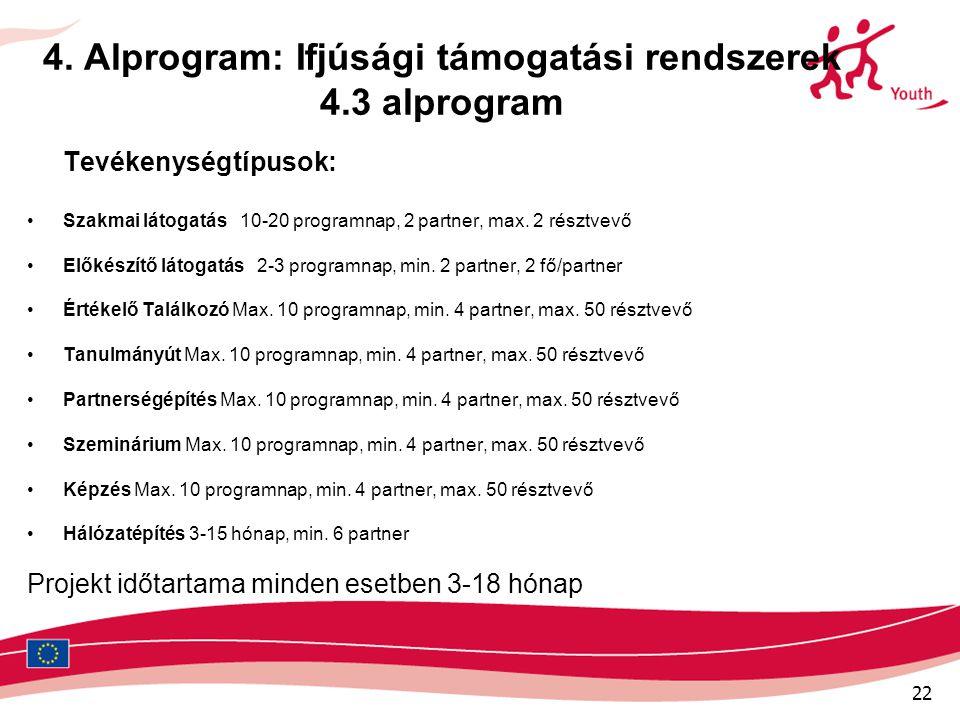22 4. Alprogram: Ifjúsági támogatási rendszerek 4.3 alprogram Tevékenységtípusok: •Szakmai látogatás 10-20 programnap, 2 partner, max. 2 résztvevő •El