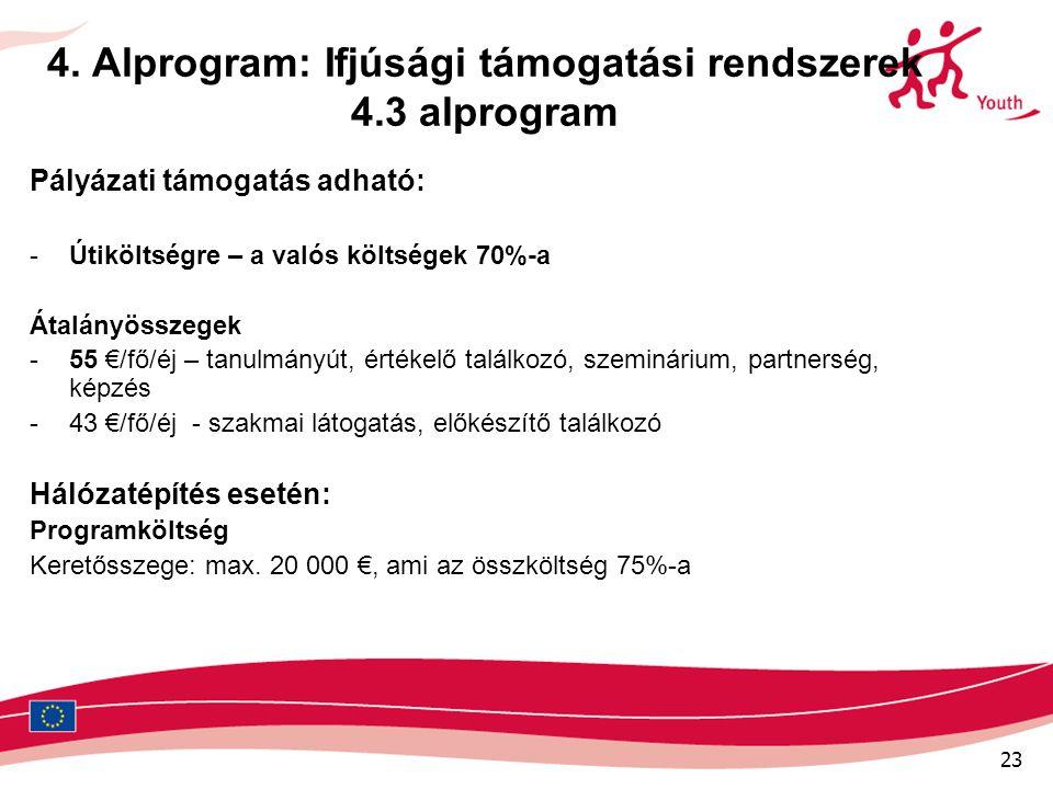 23 4. Alprogram: Ifjúsági támogatási rendszerek 4.3 alprogram Pályázati támogatás adható: -Útiköltségre – a valós költségek 70%-a Átalányösszegek -55