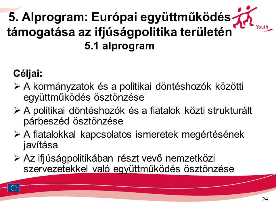 24 5. Alprogram: Európai együttműködés támogatása az ifjúságpolitika területén 5.1 alprogram Céljai:  A kormányzatok és a politikai döntéshozók közöt