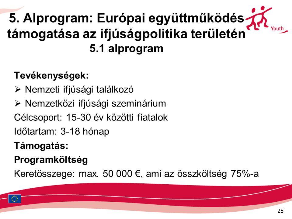 25 5. Alprogram: Európai együttműködés támogatása az ifjúságpolitika területén 5.1 alprogram Tevékenységek:  Nemzeti ifjúsági találkozó  Nemzetközi
