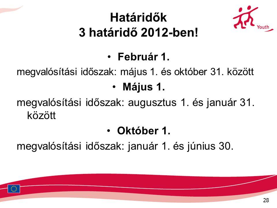28 Határidők 3 határidő 2012-ben! •Február 1. megvalósítási időszak: május 1. és október 31. között •Május 1. megvalósítási időszak: augusztus 1. és j