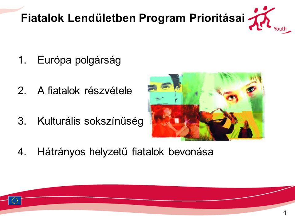 4 Fiatalok Lendületben Program Prioritásai 1.Európa polgárság 2.A fiatalok részvétele 3.Kulturális sokszínűség 4. Hátrányos helyzetű fiatalok bevonása
